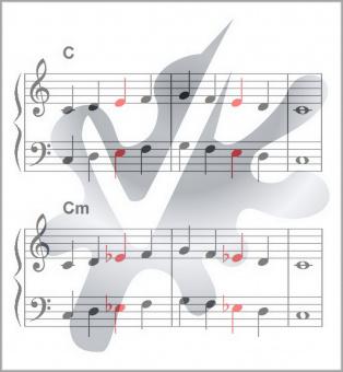 Dur-Moll-Lagen-Übung mit Rhythmusvarianten (PDF)